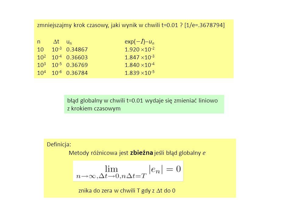 zmniejszajmy krok czasowy, jaki wynik w chwili t=0.01 [1/e=.3678794]